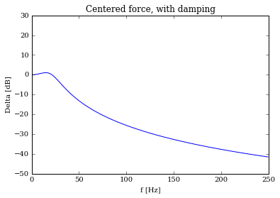 Center force, with damping