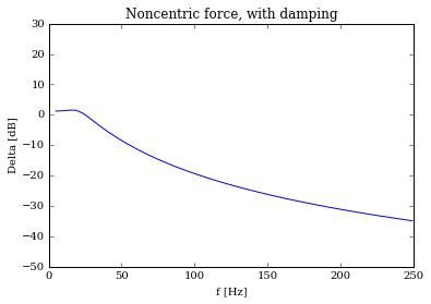 Noncentric force, with damping